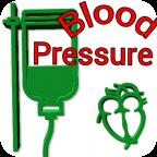 Finger Blood Sugar Analysis